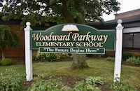 Woodward Parkway sign